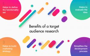 target audience of advertising