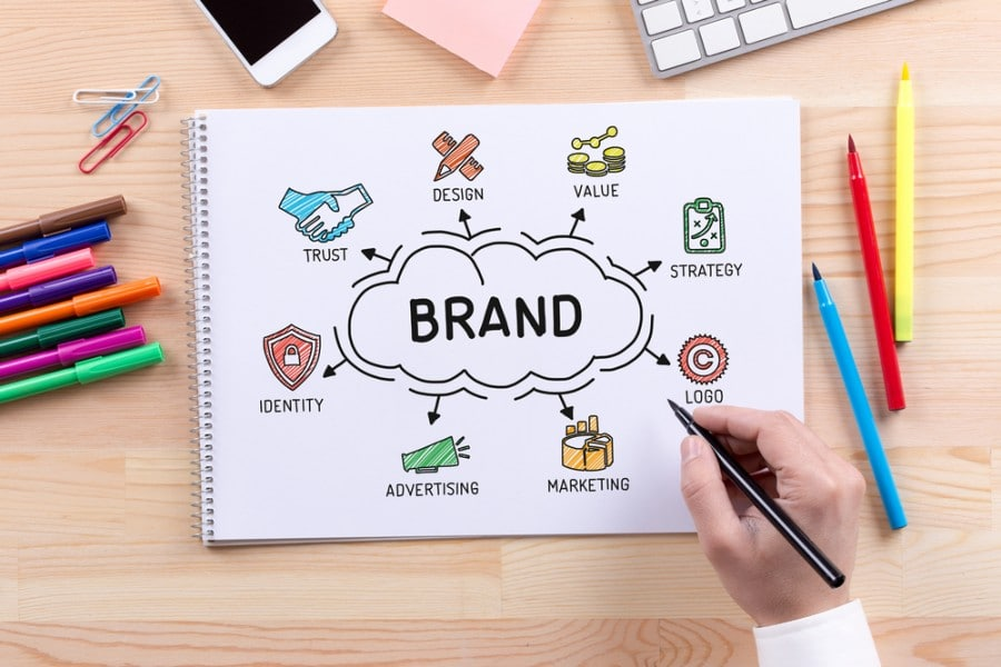 design your own brand