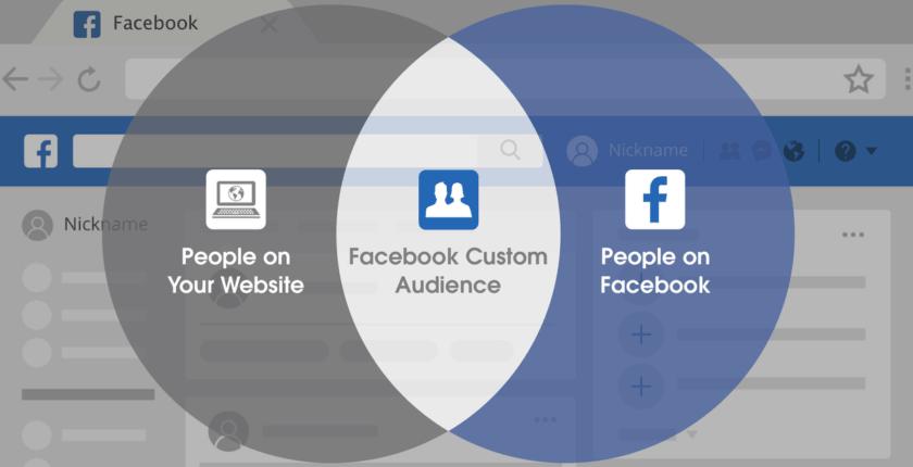 Custom Audience Facebook
